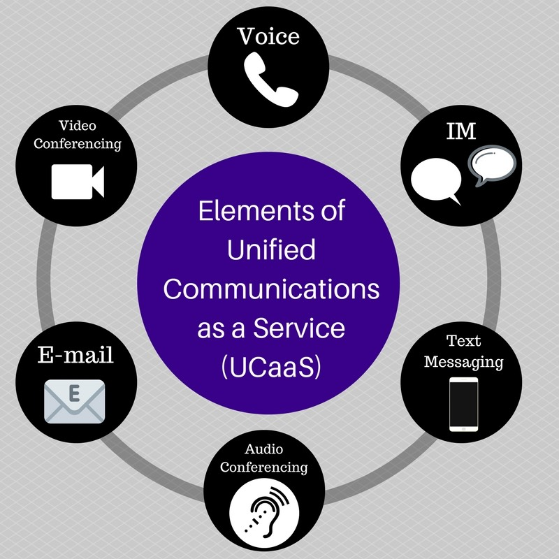 Who Are the Best VoIP UCaaS Providers?